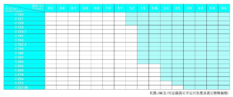 不锈钢管规格表-矩形钢管尺寸规格表